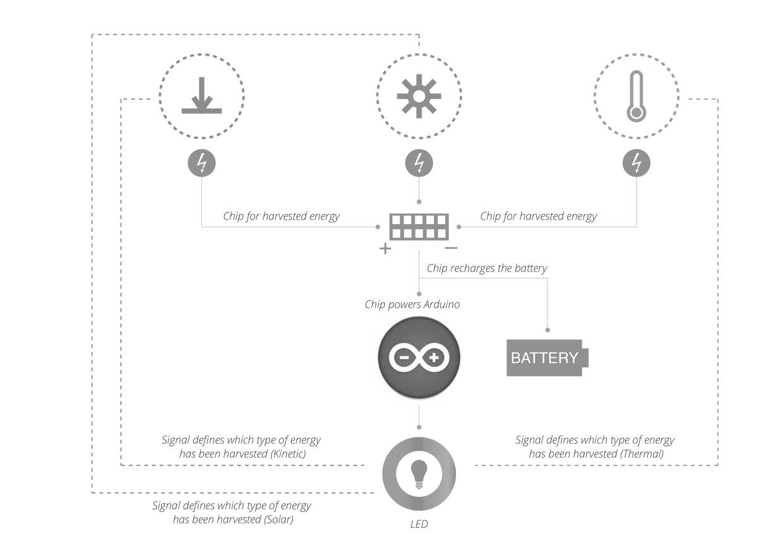 arduino-scheme